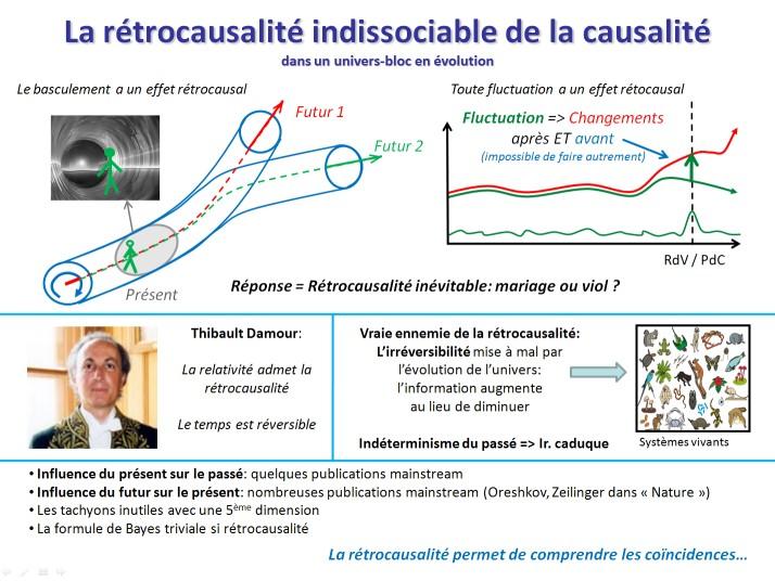 Une conférence sur la nature de la réalité  La synchronicité: un pont entre l'âme et la science Slide15