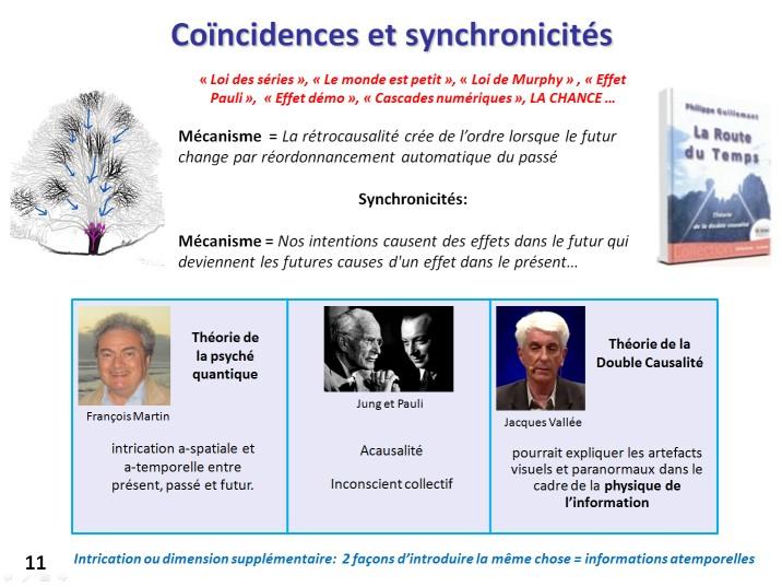 Une conférence sur la nature de la réalité  La synchronicité: un pont entre l'âme et la science Slide16